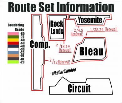 SET Informations