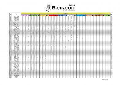 B-circuit 2019【vol.3】発表