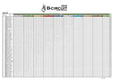 B-circuit 2019【vol.7】&【vol.8】発表!!!