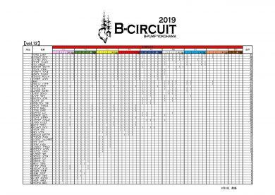 B-circuit 2019 [vol.12]発表